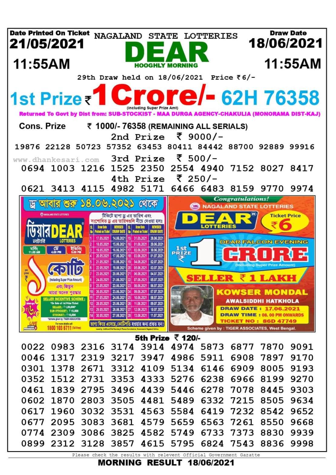 Dhankesari Lottery Sambad Result Today 11:55 AM 18.6.2021