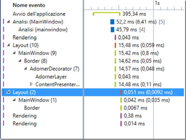FIGURA 9 thumb1 - Parte due: strumenti per il debug in Visual Studio 2015