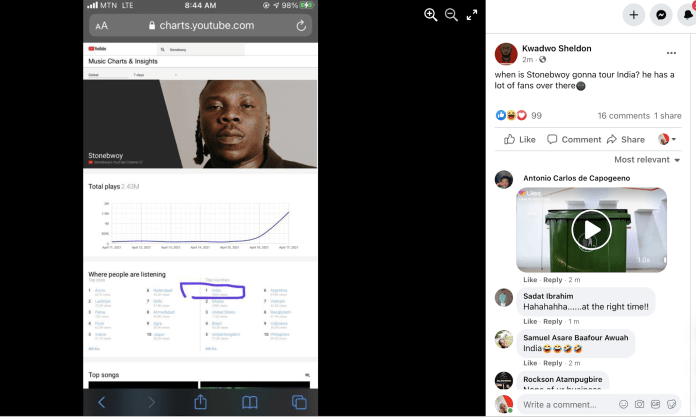 Stonebwoy Blessings music video stats