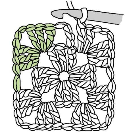 granny-square-visual-pattern