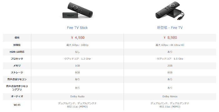 amazon_fire_tv_新型_比較_03.png
