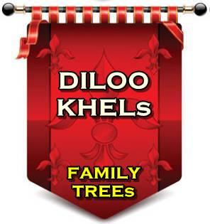 DILOO KHEL