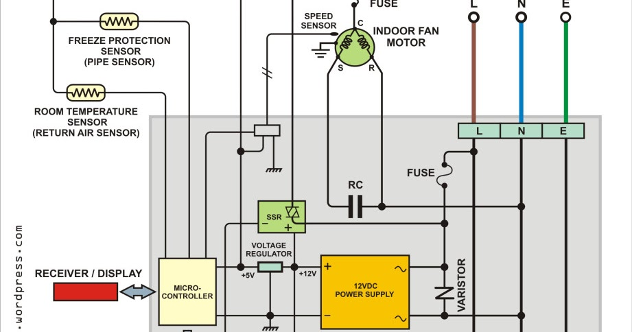split air conditioner wiring diagram?resize\=665%2C349 kohler 5cm65 wiring diagram kohler wiring diagrams collection  at nearapp.co