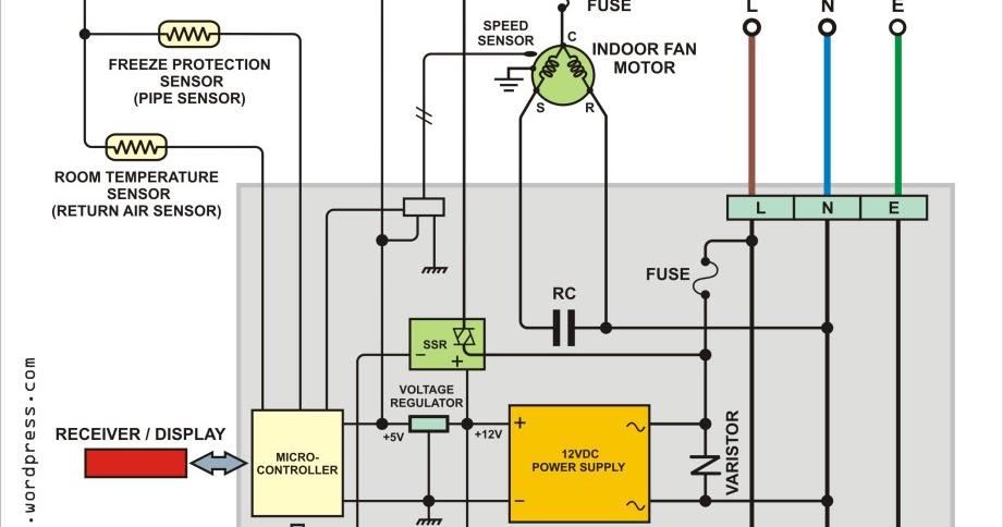 split air conditioner wiring diagram?resize\=665%2C349 kohler 5cm65 wiring diagram kohler wiring diagrams collection  at virtualis.co
