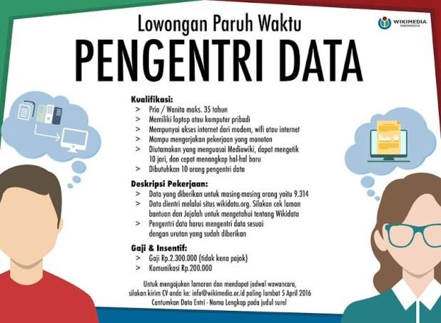 Lowongan kerja di wikimedia Indonesia