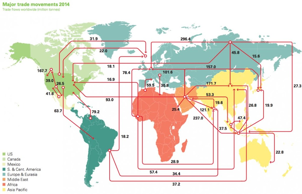 how-oil-moves-around-major-regions-of-world