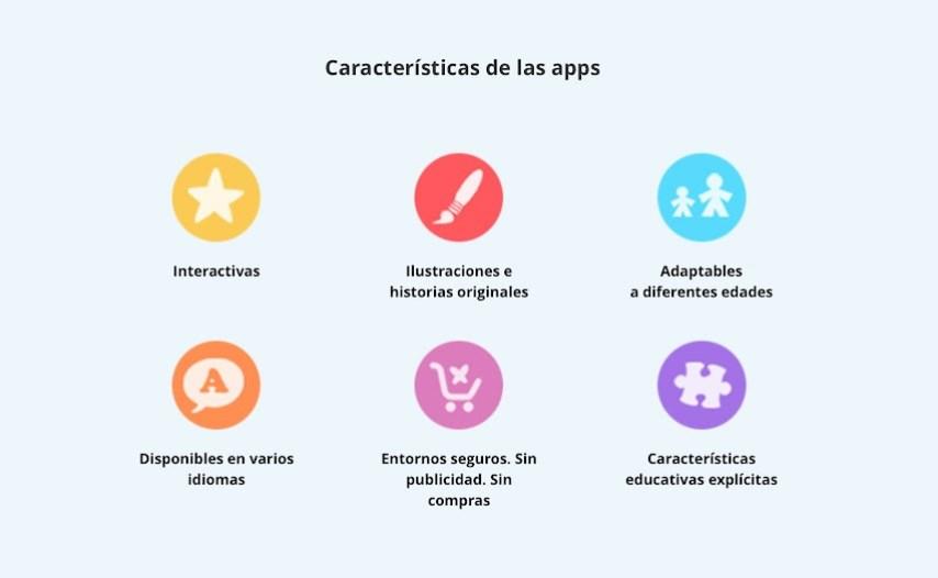 Smile-and-learn-apps-aplicaciones-educacion-niños-tablet-movil