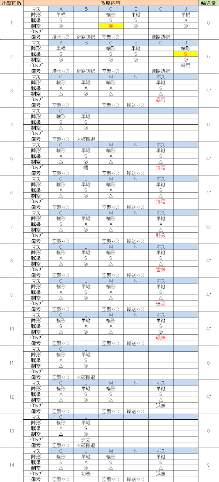 艦これ_2017年_秋イベ_E2_25.png