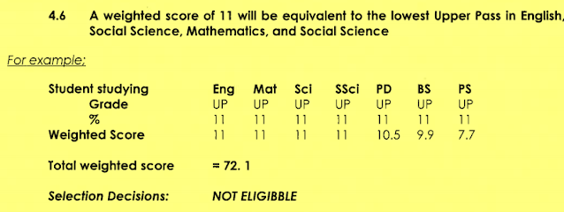 Calculate weighted score