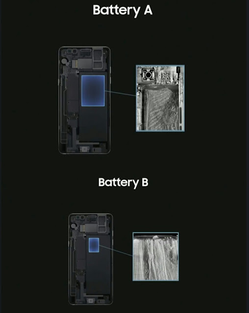 Samsung Finally Reveals Why The Note 7 Kept Exploding 1