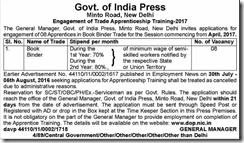 Govt of India Press Book Binder Jobs 2017
