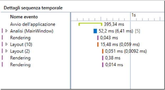 FIGURA 8 thumb1 - Parte due: strumenti per il debug in Visual Studio 2015