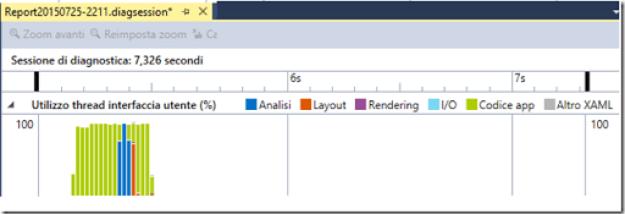 FIGURA 6 thumb9 - Parte due: strumenti per il debug in Visual Studio 2015