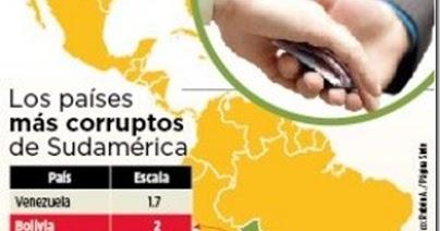 Resultado de imagen para educacion corrupcion Bolivia