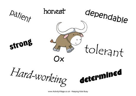 ox_characteristics