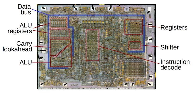 Die Photo Of The 8008 Microprocessor, Showing Important