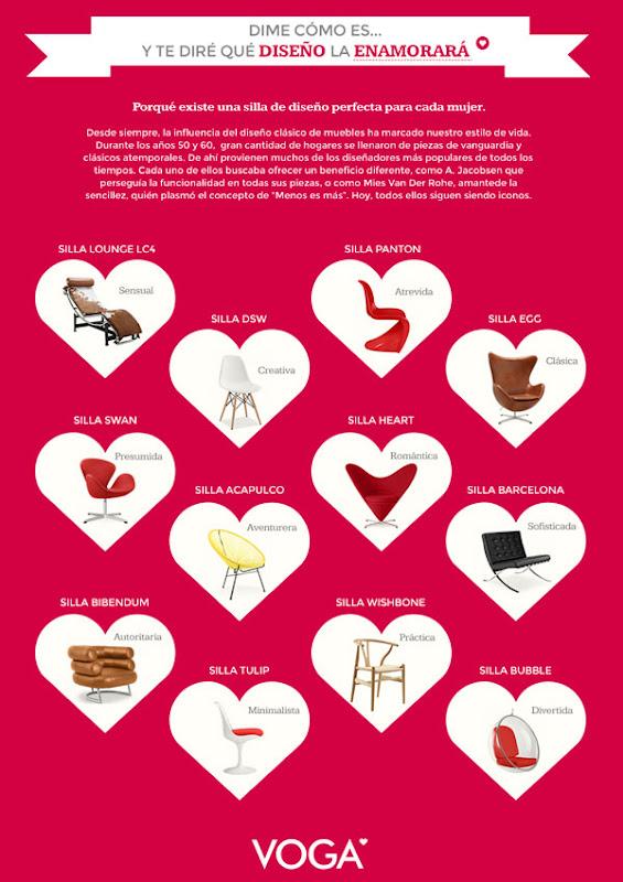 Sillas para regalarle a ELLA en San Valentín