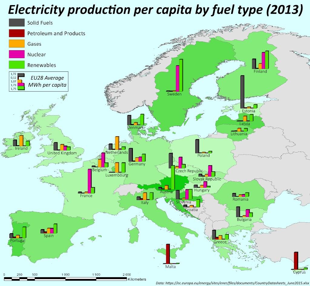 energy-infographics