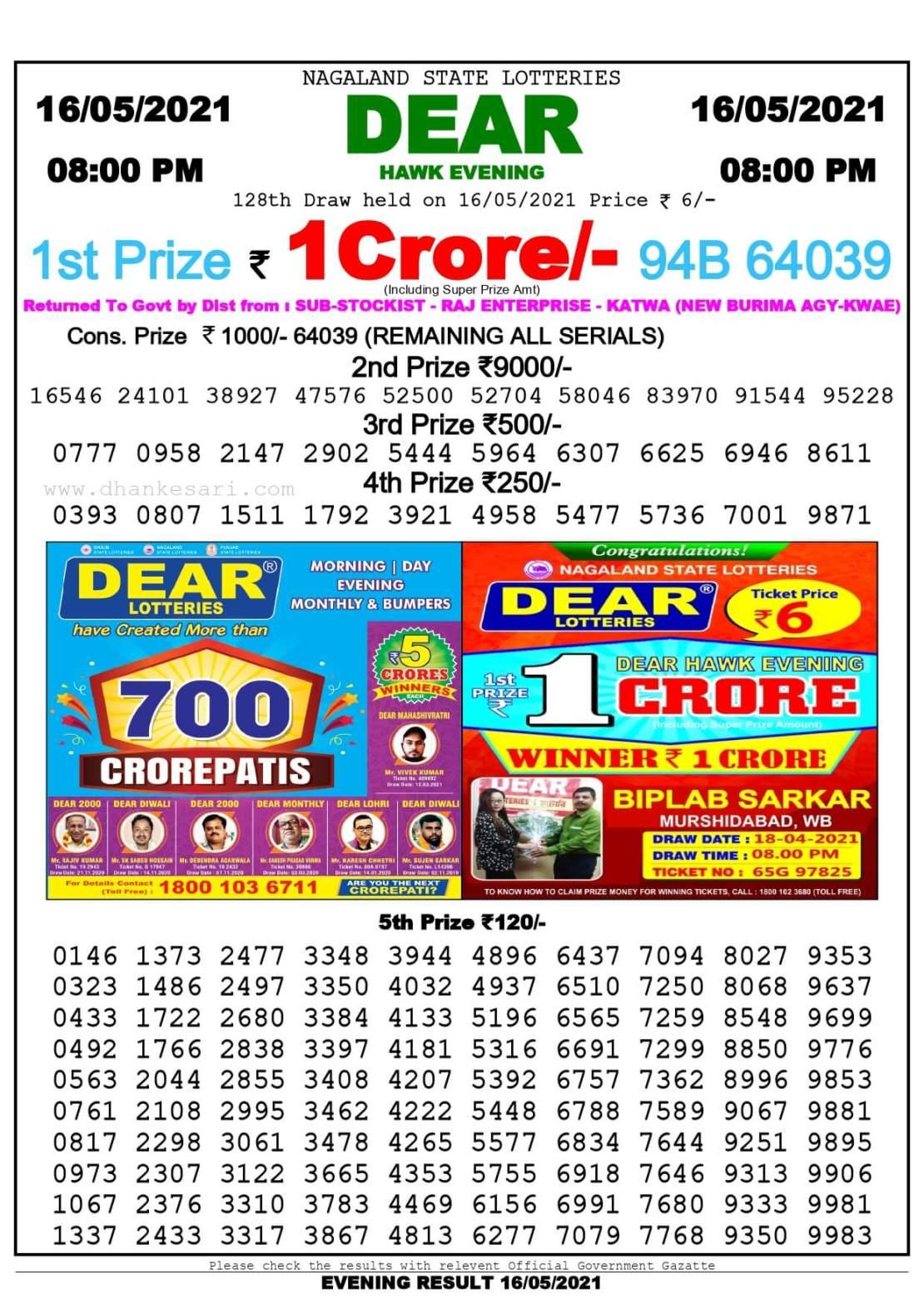 Dhankesari Lottery Sambad Result Today 8:00 PM 16.5.2021