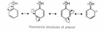 Resonance Structure of Phenol, phenol reaction , ortho para phenol, phenol notes , crackchemistry
