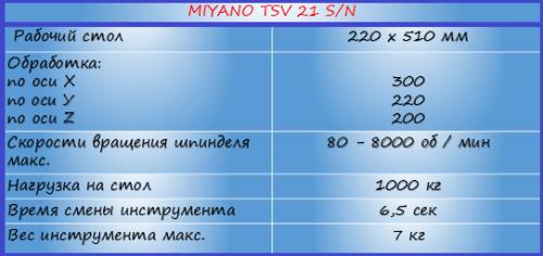 features MIYANO TSV 21 S/N