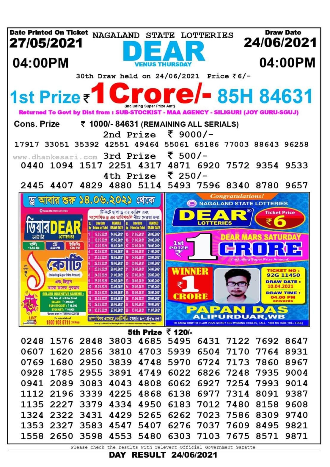 Dhan kesari Lottery Sambad Result Today 4:00 PM 24.6.2021