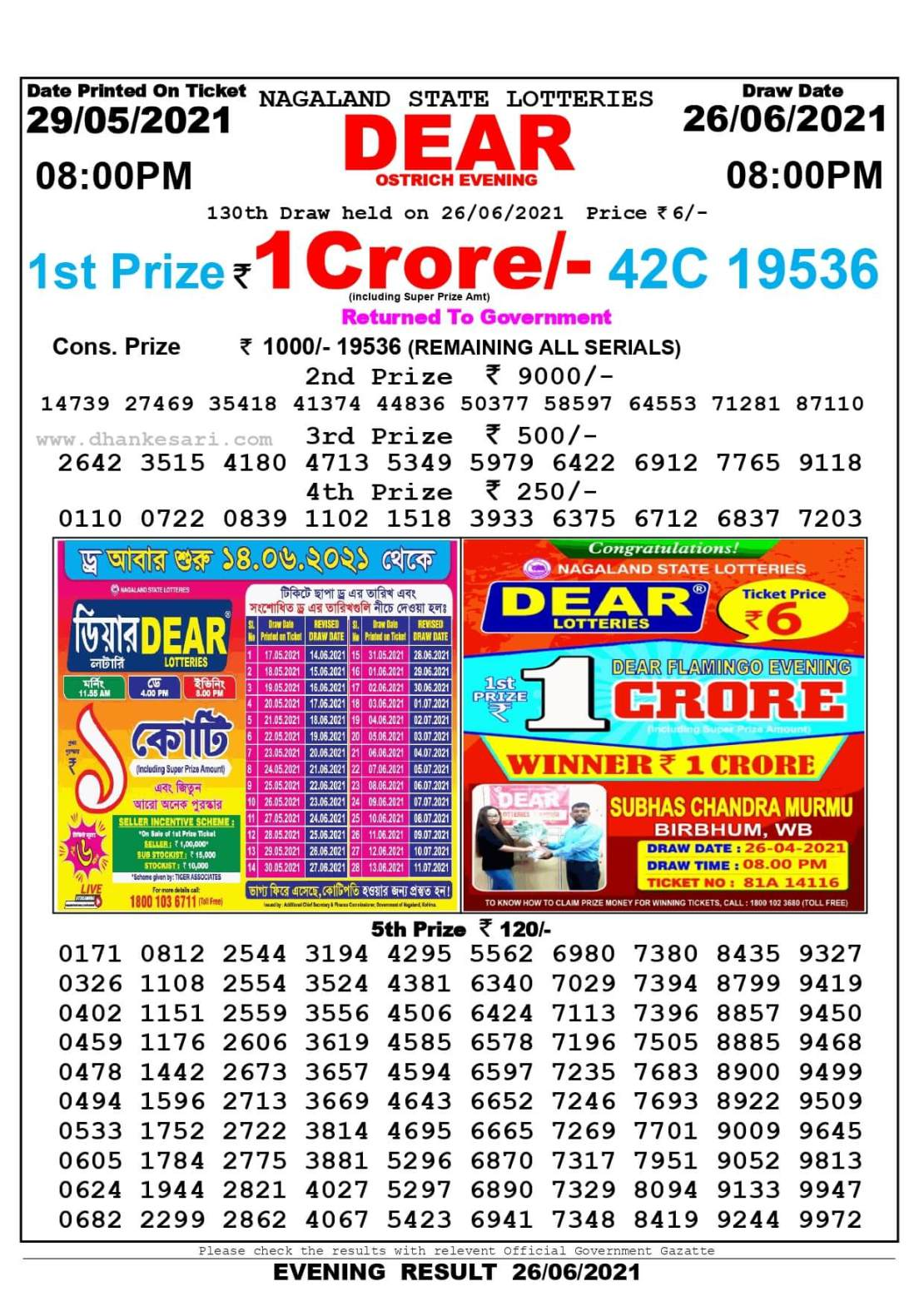 Nagaland State Lottery Result Today 8:00 PM 26.6.2021