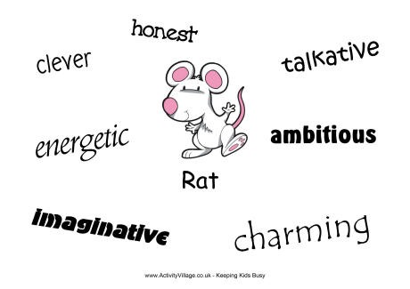 rat_characteristics