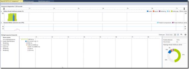 FIGURA 5 thumb1 - Parte due: strumenti per il debug in Visual Studio 2015