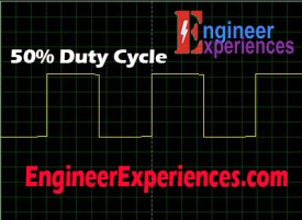 50% Duty Cycle Waveform