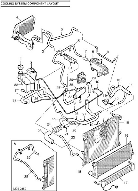 Land Rover Discovery Td5 Wiring Diagram efcaviation – Land Rover Discovery Wiring Diagram