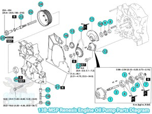 Mazda RX8 Engine Oil Pump Parts Diagram (13BMSP Renesis)