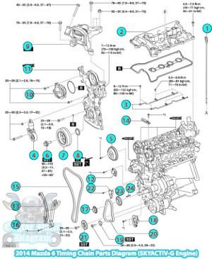 2014 Mazda 6 Timing Chain Parts Diagram (SKYACTIVG Engine)