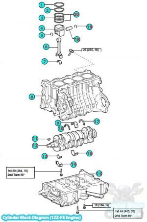 2004 Toyota Corolla Engine Cylinder Block Diagram (1ZZFE)