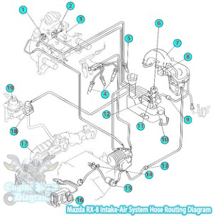 2003 Mazda RX8 IntakeAir System Hose Routing Diagram