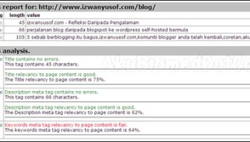 blog Izwanyusof meta tag analyser ulasan izwanyusof Contest oleh AkuBiomed