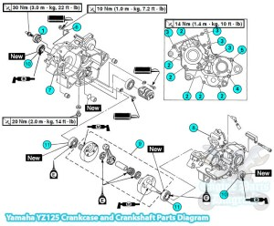 Yamaha YZ125 Engine Crankcase and Crankshaft Parts Diagram