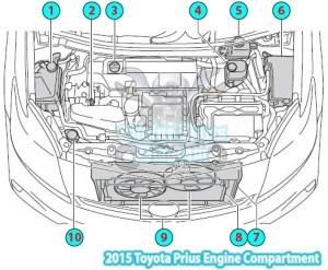 2015 Toyota Prius Engine Compartment Diagram