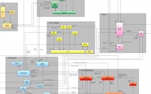 drawio Diagrams  Chrome Web Store