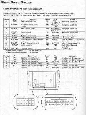 2003 Acura El Wiring Diagram HP PHOTOSMART PRINTER