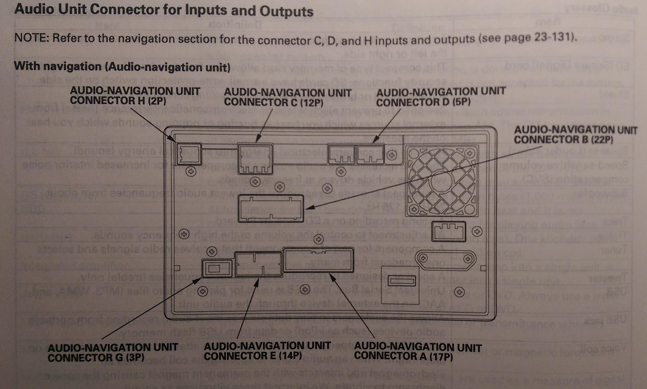 Secret Diagram: Access Wiring Diagram Aftermarket Car Stereo