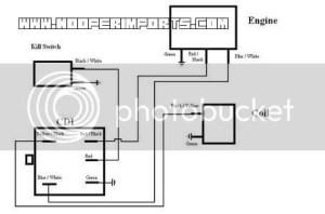 Fashion News Inspired: lifan wiring diagram