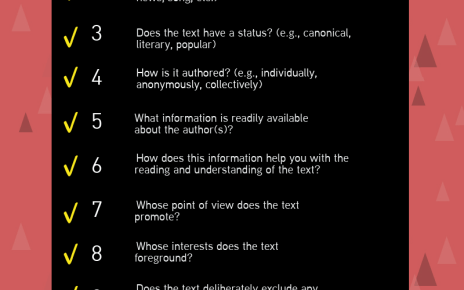 Critical Reading Checklist for Students
