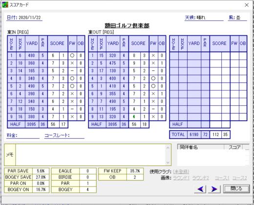 愛知県 – 額田ゴルフクラブ 東コース