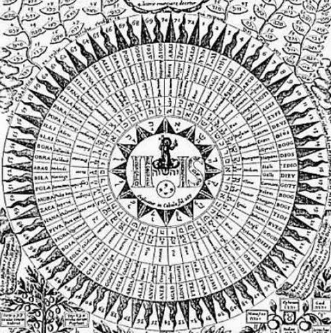 Biblioteca de Los Angeles Illuminati 15