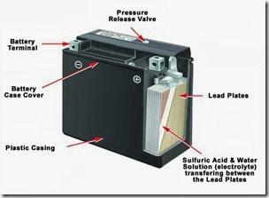 charger-aki-sla-battery-cutaway