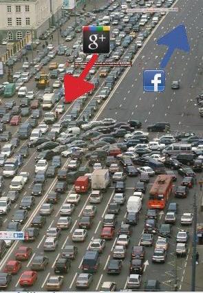 Google plus y Facebook
