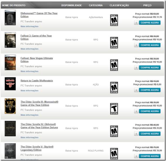 Na Uplay também tem jogos com descontos de até 80%