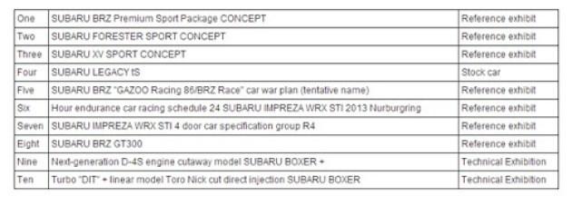 Subaru-Tokyo-Auto-Salon-CSP_2