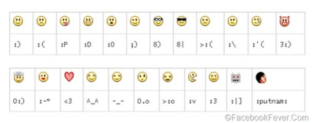 new facebook smileys codes 2012